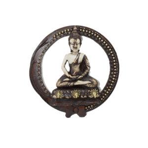 جا کلیدی مدل بودا